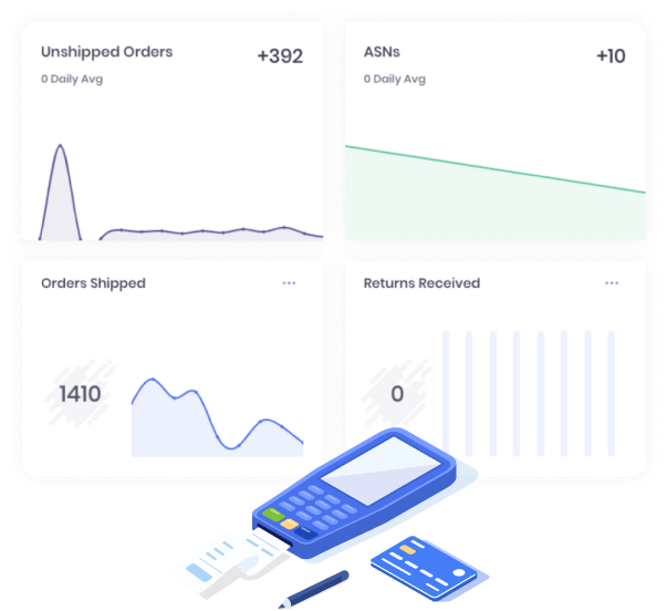 Fullfillment Software Data